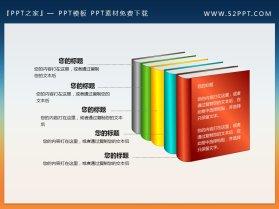 纯PPT绘图工具制作的书本书籍幻灯片素材