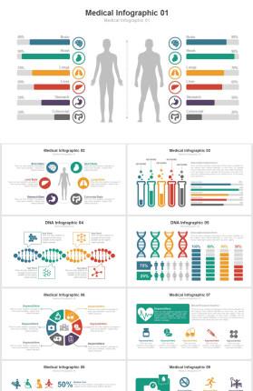 医学研究临床医学医疗PPT图表