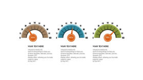 仪表盘效果比例图PPT图表