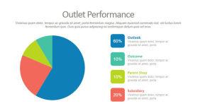 比例百分比分析说明PPT饼图