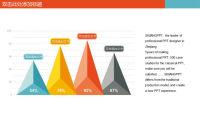 三角形PPT柱状数据分析图