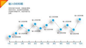 月份数据统计PPT折线图模板