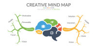 大脑脑图思维导图PPT模板