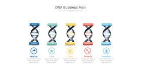 DNA双螺旋结构PPT图形模板
