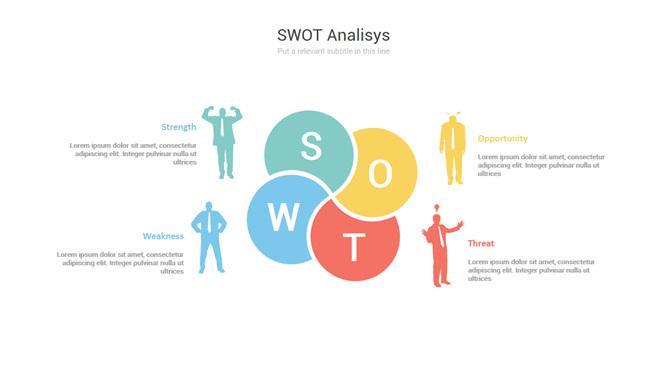 人物剪影SWOT分析PPT模板