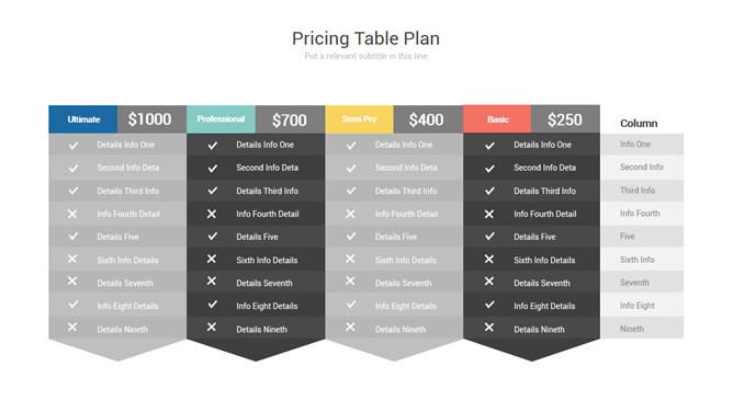 详细价格报价表格PPT模板