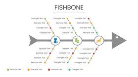 简约项目罗列PPT鱼刺图模板